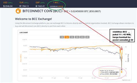 Bitconnect Dropping | bitcoin indonesia 2 nilai tukar bitconect bbc hari ini