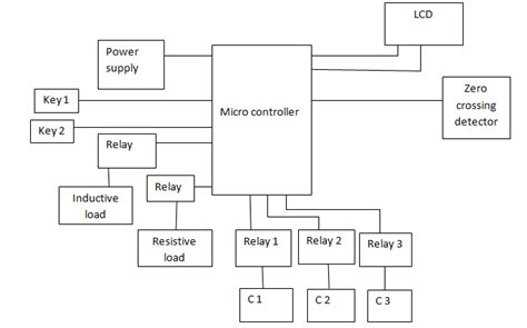 diagram capacitor bank ee tym capacitor bank type power factor system