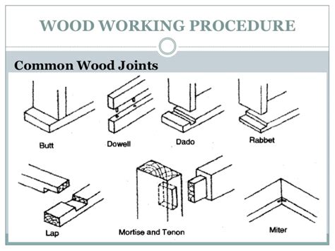 wood joints woodwork and woods on pinterest
