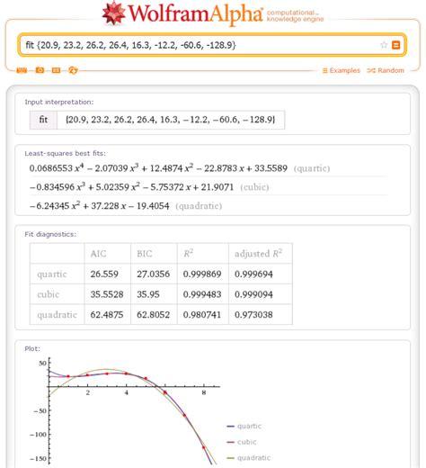 calculator wolfram quadratic equation calculator wolfram tessshebaylo