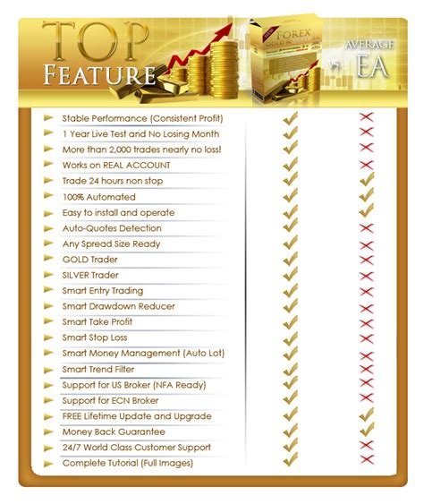 currency converter rbc gold forex nepal