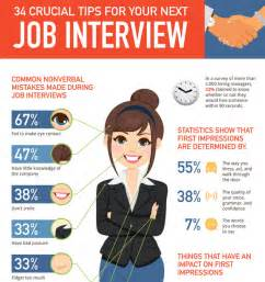 Jobs You Can Get With A Business Degree by Great Infographic Interviewing 101 Mary Davids