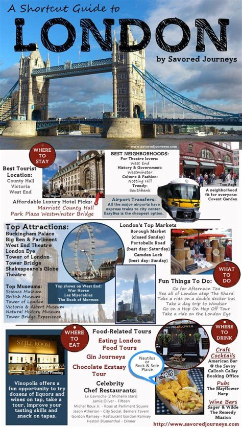libro london a travel guide 17 best images about english on english grammar lessons and english phrases