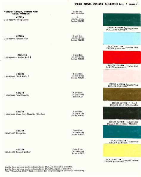 1967 ford fairlane paint colors