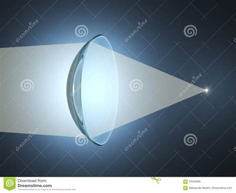 light up contact lenses contact lenses lens light physics science concept 3d