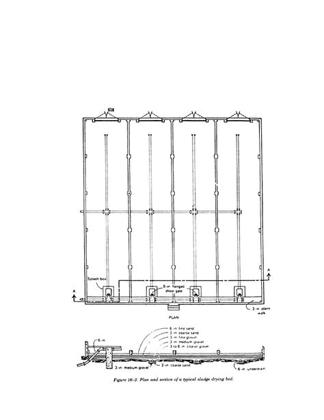 design criteria for sludge drying beds figure 16 2 plan and section of a typical sludge drying bed