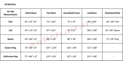 american bed sizes american bed sizes bedding sets