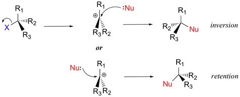 Devia Meccanism meccanismi sn1 e sn2 a confronto chimicamo org