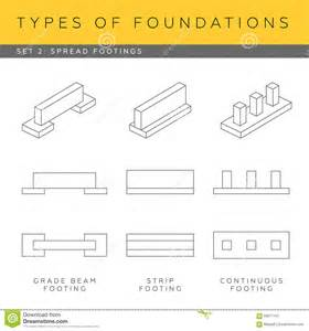 type of foundation spread foundations stock illustration image 59877151
