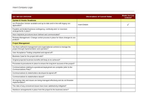implementation checklist template pictures to pin on