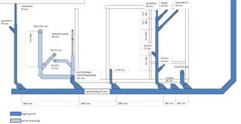 toilet riool eerste verdieping riolering woonhuis