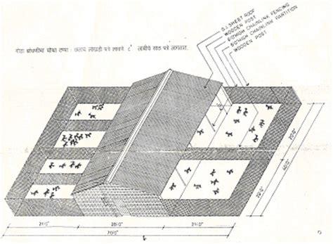tamilnadu housing design layout pdf goat farm for 1000 animals पश aaqua