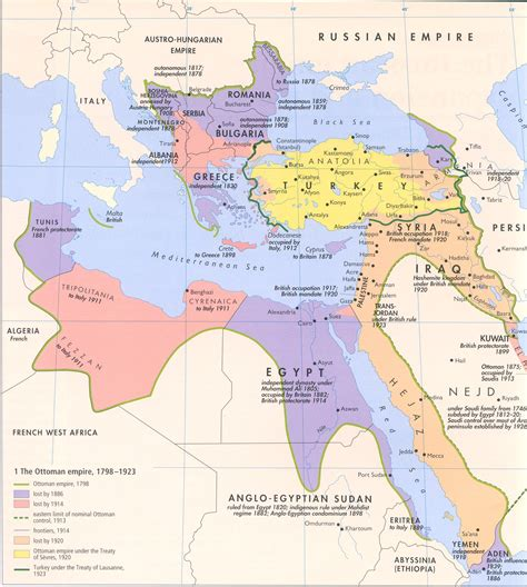 ottoman empire 1800 imperialism d muslim lands fall
