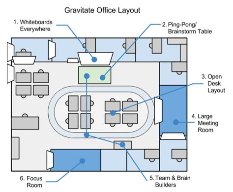 Draw A Floor Plan Online Ideas Work Part 4 Practical Applications Gravitate