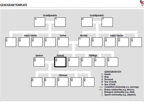 free genogram template blank genogram to fill in the knownledge