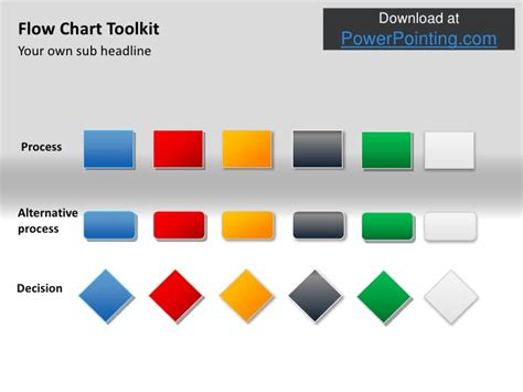 tool to create flow chart powerpoint flow chart tool