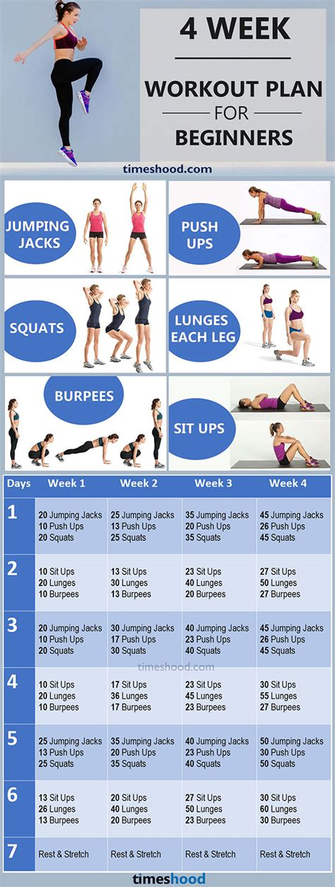 4 week workout plan for beginners at home without any