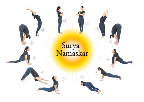 surya namaskaras benefits of surya namaskar how to do sun salutation