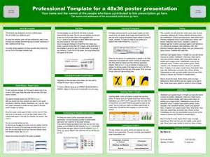 poster presentation template powerpoint collection poster presentation sle chatorioles