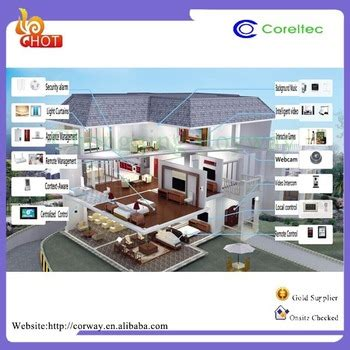 china supplier curtain system home automation wifi