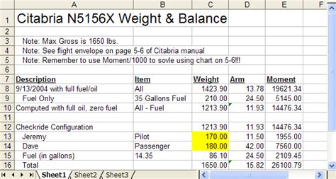 Weight And Balance Spreadsheet simple weight and balance spreadsheet by zawodny