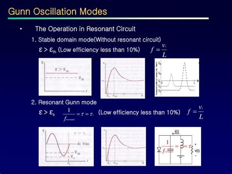 gunn diode lecture gunn diode modes of operation ppt 28 images ppt the gunn diode powerpoint presentation id