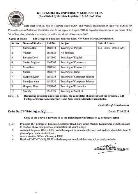 Mba Date Sheet by Kuk Date Sheet 2016 Ba B B Sc Mba Jobswatch In