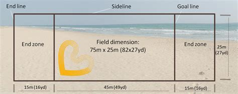 ultimate field layout bts world chionship of beach ultimate frisbee