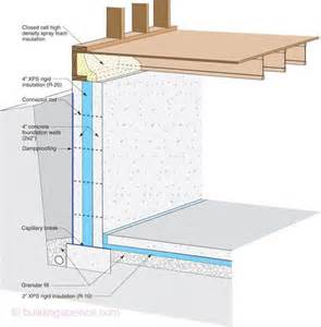 basement insulation methods 25 best ideas about xps insulation on