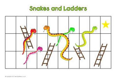 Make Your Own Snakes And Ladders Template 1000 images about 100degrees projects on