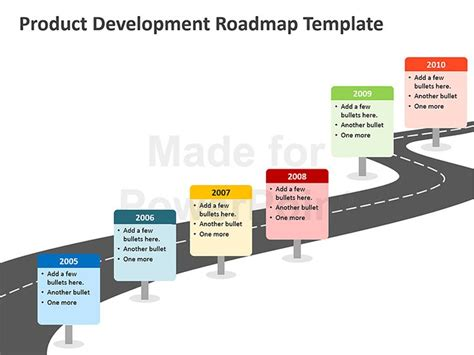 construction drawings a visual road map for your building project roadmap infographic template google search road map