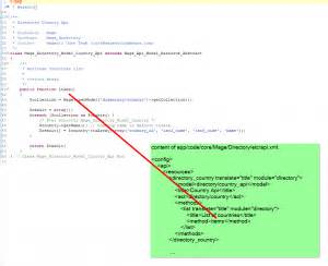 wordpress rewrite tutorial tutorial how to override rewrite magento core blocks and