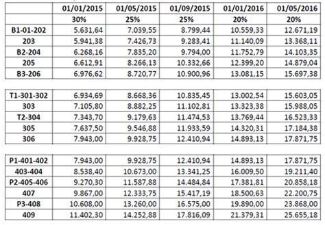 tabla salarios docentes 2277 2015 tabla salarial docentes 2277 ao 2015 html autos post