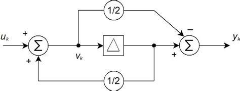 electrical wiring diagram of maruti 800 car wiring diagram
