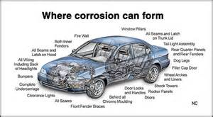 rustproofing a new car protecting your vehicle from rust adds up to big savings