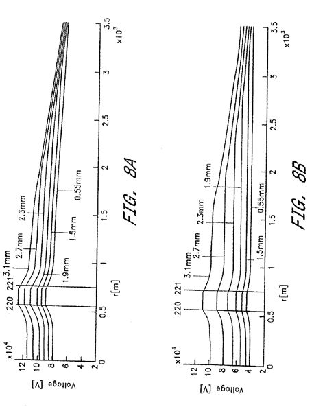 how to measure the cross section of a river patent us20090118637 methods for measuring cross