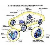 Akron Auto Clinic  Services Brakes