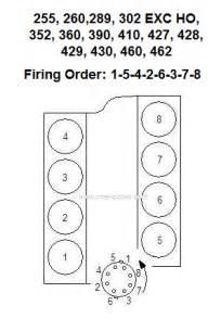 1967 ford galaxy firing order the distributor cap