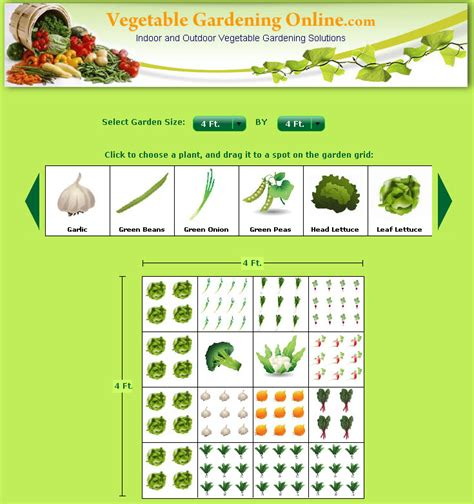Vegetable Garden Template domestinista vegetable garden planner review