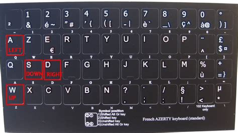 keyboard layout java 301 moved permanently