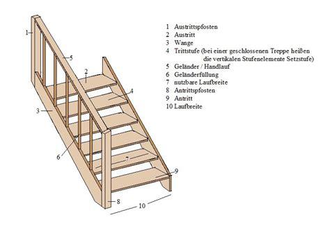 Treppe Aus Holz Selber Bauen by Treppen Selber Bauen