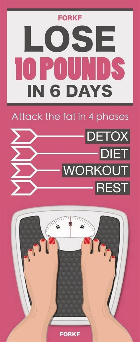 Lose 10 Pounds 3 Days Detox by 25 Best Ideas About 10 Day Cleanse On 10 Day