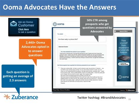 18 Best 007 Brand Advocates - top 10 things advocates will do for your brand