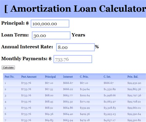 amortization table calculator amortization schedule calculator review ebooks