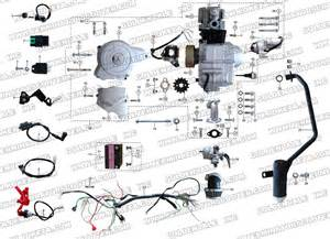 90cc atv wiring diagram wiring diagram schematic