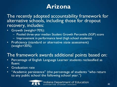 accountability framework template idoe dropout recovery accountability framework 11 30 2012