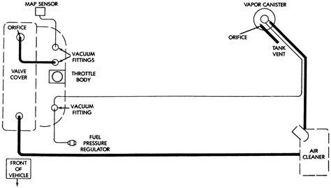 1994 grand 4 0l emission vacuum hose diagram repair guides vacuum diagrams vacuum diagrams