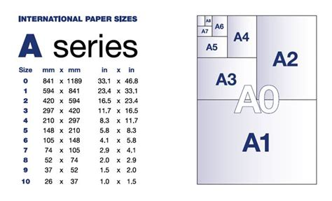 international paper size chart a4 standard 3 paper
