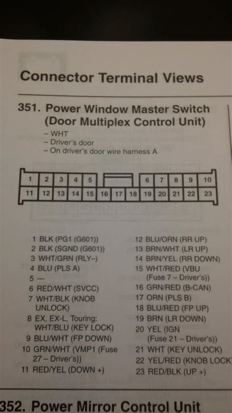 circuit electric  guide  honda odyssey fuse diagram