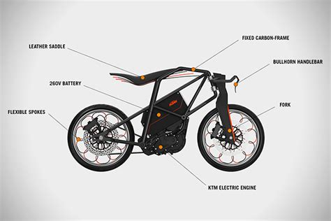 Electric Motorcycle Ktm Ktm Ion Electric Motorcycle Hiconsumption